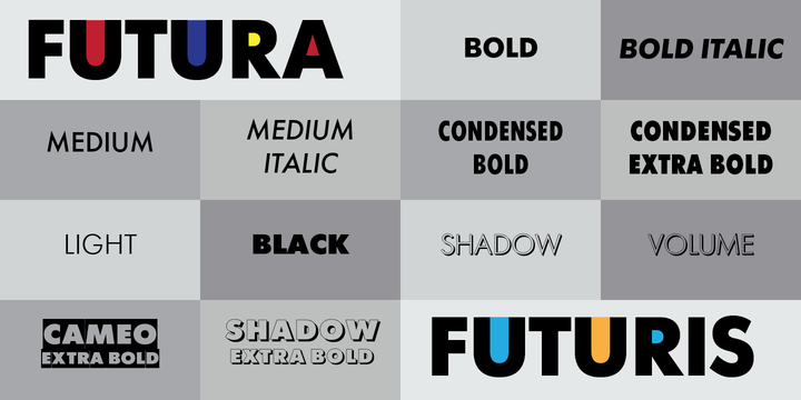 Futura Futuris Font Family - iFonts xyz