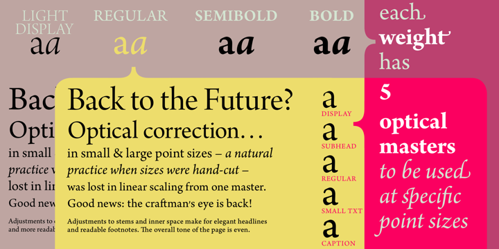 Arno Pro Opticals Font Family