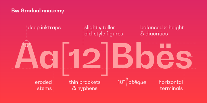 Bw Gradual Font Family