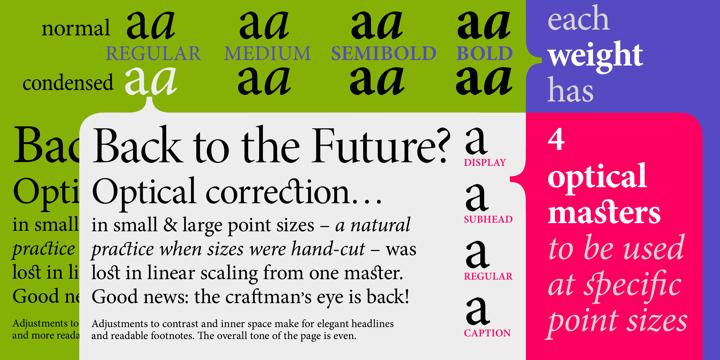 Minion Pro Font Family
