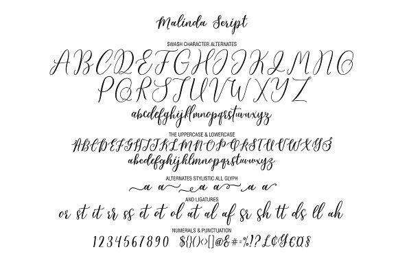 Malinda Script