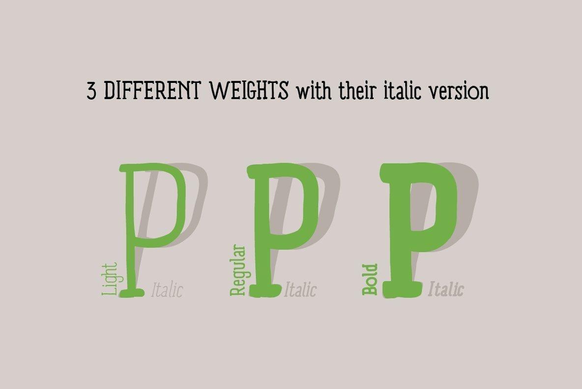Panforte Serif Font Family - 6 Fonts