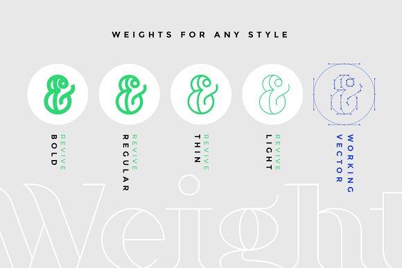 Revive Display Font