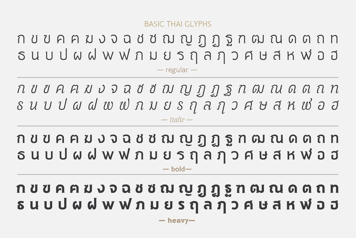 Sri Sury Wongse Font Family