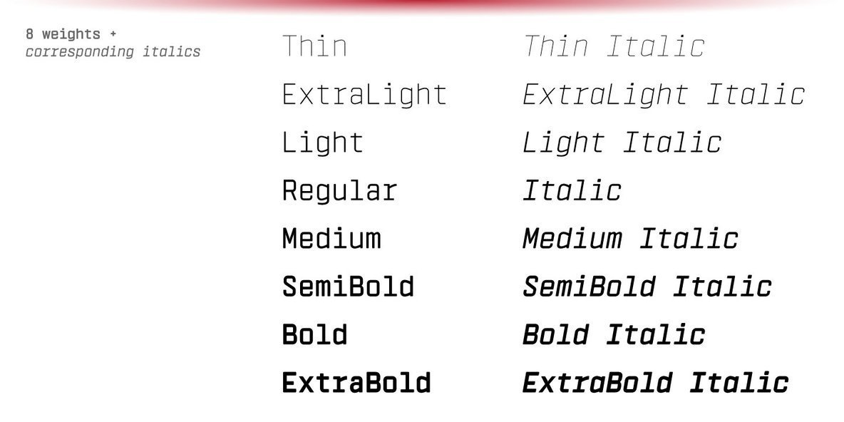 Vin Mono Pro Font Family