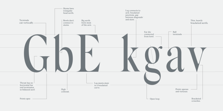 Silk Serif Condensed Font Family - iFonts xyz