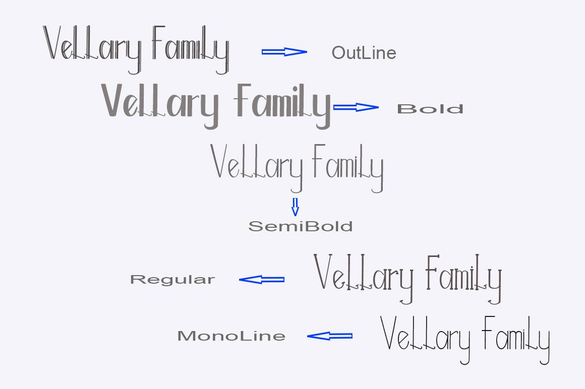 Vellary Family Font