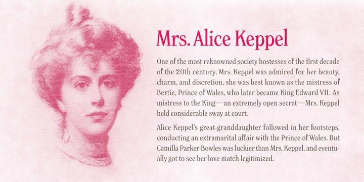 Mrs Keppel Font